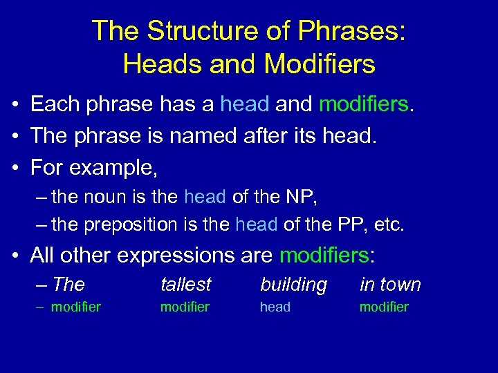 The Structure of Phrases: Heads and Modifiers • Each phrase has a head and