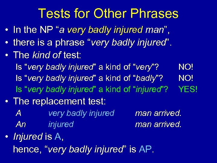 """Tests for Other Phrases • In the NP """"a very badly injured man"""", •"""