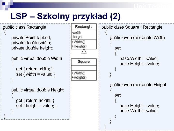 Unit Testing LSP – Szkolny przykład (2) public class Rectangle { private Point top.