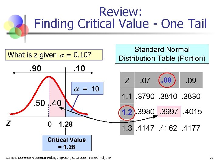 Review: Finding Critical Value - One Tail What is z given = 0. 10?