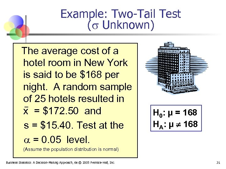 Example: Two-Tail Test ( Unknown) The average cost of a hotel room in New