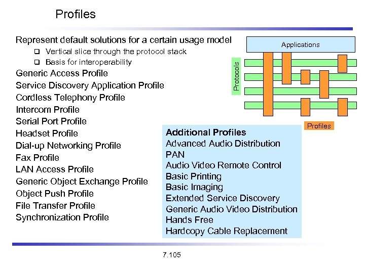 Profiles Represent default solutions for a certain usage model Vertical slice through the protocol