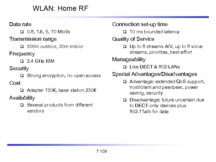 WLAN: Home RF Data rate Connection set-up time 0. 8, 1. 6, 5, 10