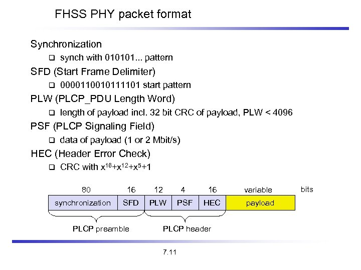 FHSS PHY packet format Synchronization synch with 010101. . . pattern SFD (Start Frame