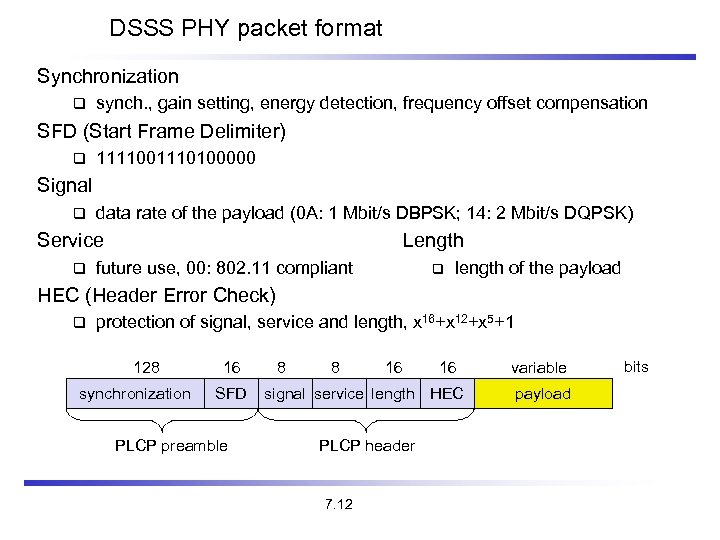 DSSS PHY packet format Synchronization synch. , gain setting, energy detection, frequency offset compensation