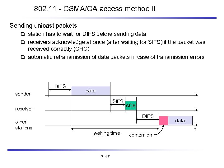 802. 11 - CSMA/CA access method II Sending unicast packets station has to wait