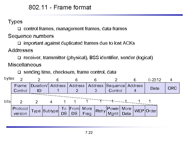 802. 11 - Frame format Types control frames, management frames, data frames Sequence numbers