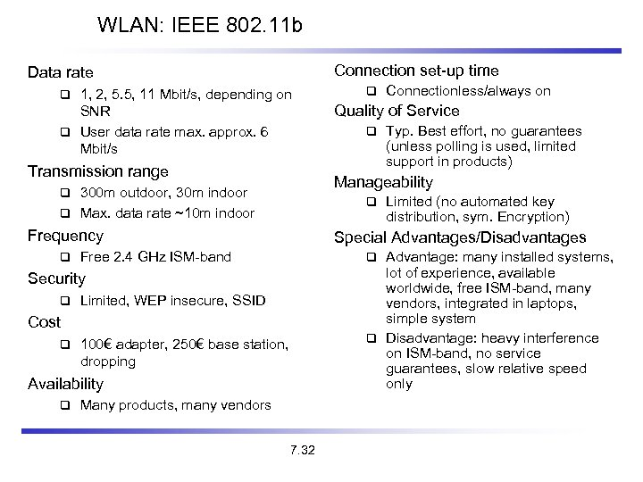 WLAN: IEEE 802. 11 b Connection set-up time Data rate 1, 2, 5. 5,