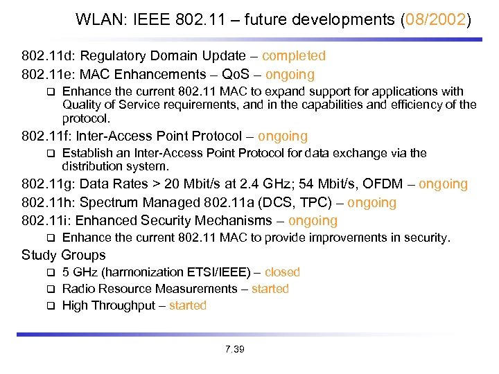 WLAN: IEEE 802. 11 – future developments (08/2002) 802. 11 d: Regulatory Domain Update