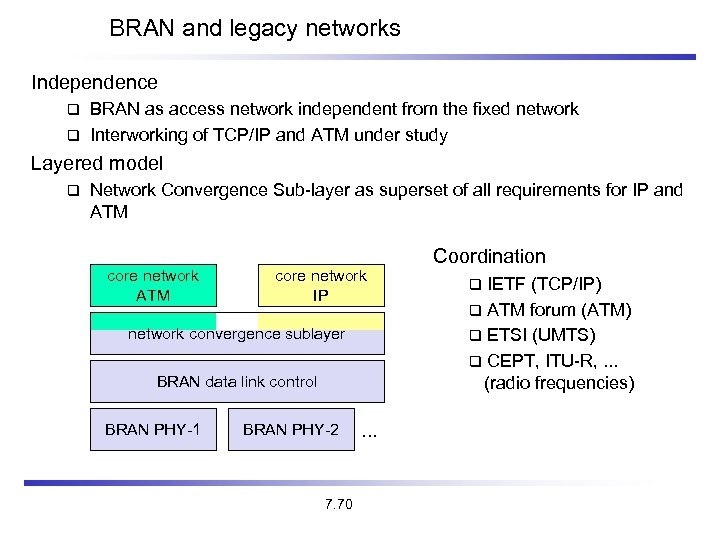 BRAN and legacy networks Independence BRAN as access network independent from the fixed network