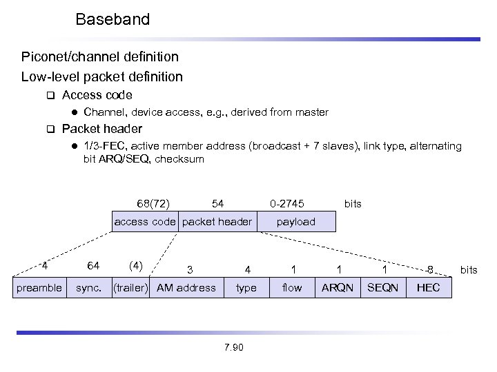 Baseband Piconet/channel definition Low-level packet definition Access code l Channel, device access, e. g.