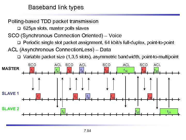 Baseband link types Polling-based TDD packet transmission 625µs slots, master polls slaves SCO (Synchronous