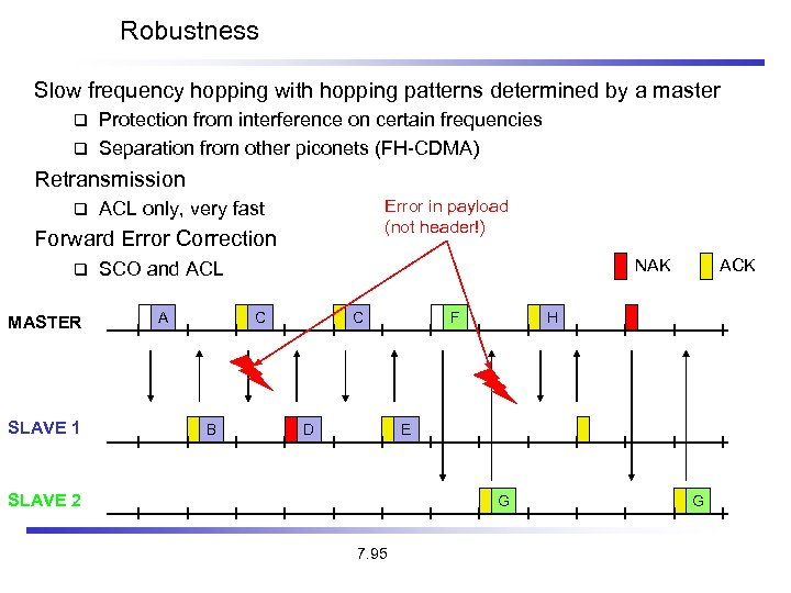 Robustness Slow frequency hopping with hopping patterns determined by a master Protection from interference