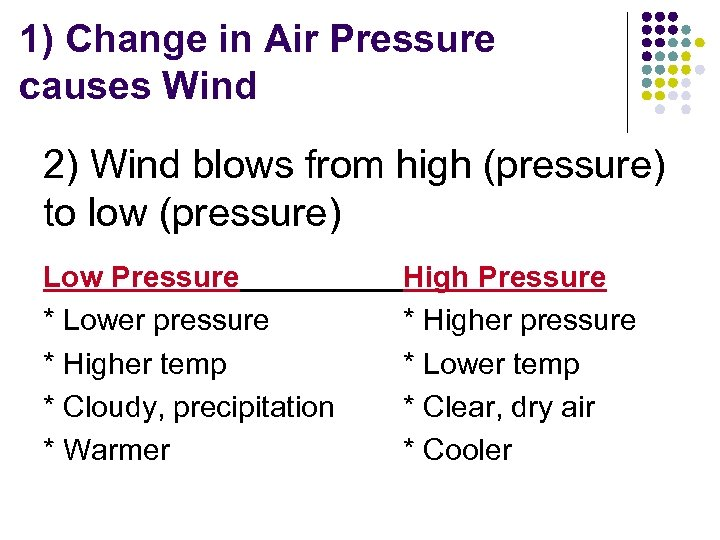 1) Change in Air Pressure causes Wind 2) Wind blows from high (pressure) to