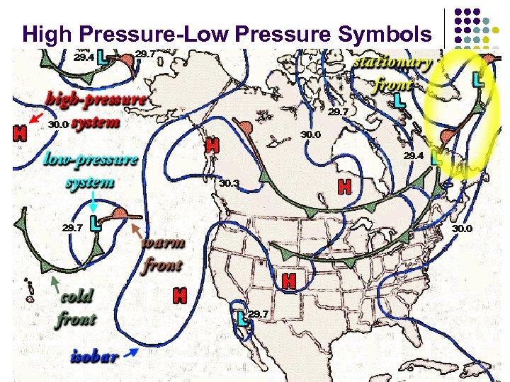 High Pressure-Low Pressure Symbols