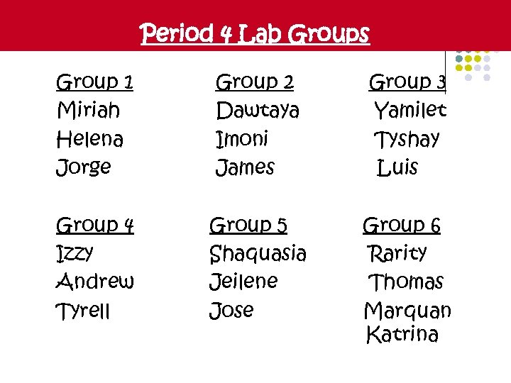 Period 4 Lab Groups Group 1 Miriah Helena Jorge Group 2 Dawtaya Imoni James