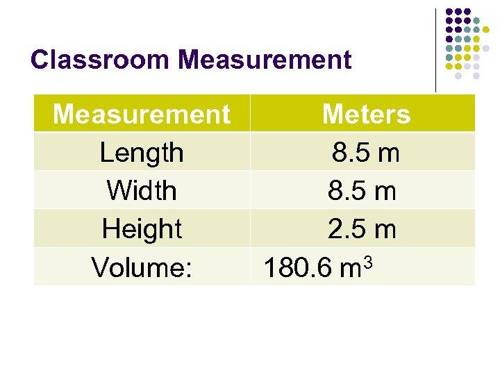 Classroom Measurement Meters Length 8. 5 m Width 8. 5 m Height 2. 5