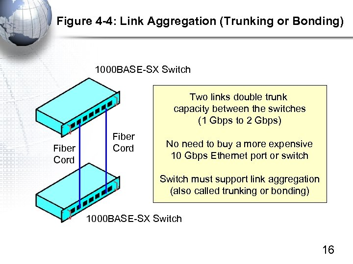 Figure 4 -4: Link Aggregation (Trunking or Bonding) 1000 BASE-SX Switch Two links double