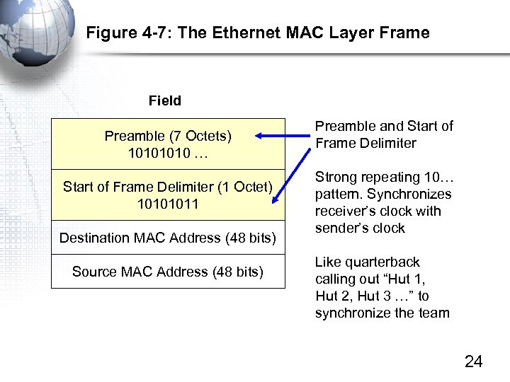 Figure 4 -7: The Ethernet MAC Layer Frame Field Preamble (7 Octets) 1010 …