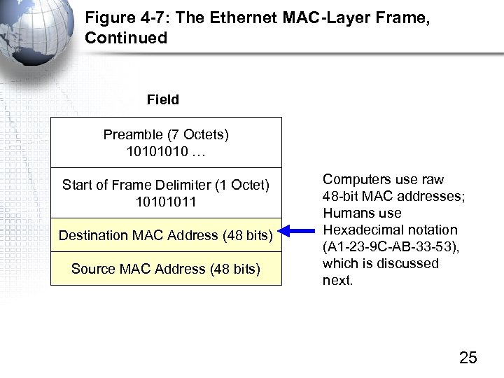 Figure 4 -7: The Ethernet MAC-Layer Frame, Continued Field Preamble (7 Octets) 1010 …