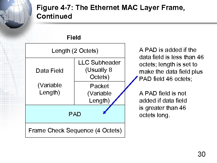Figure 4 -7: The Ethernet MAC Layer Frame, Continued Field Length (2 Octets) Data