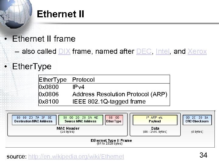 Ethernet II • Ethernet II frame – also called DIX frame, named after DEC,