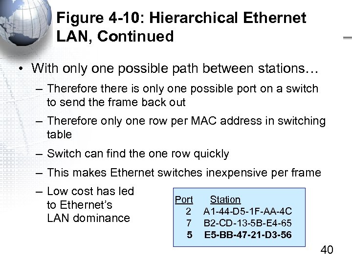 Figure 4 -10: Hierarchical Ethernet LAN, Continued • With only one possible path between