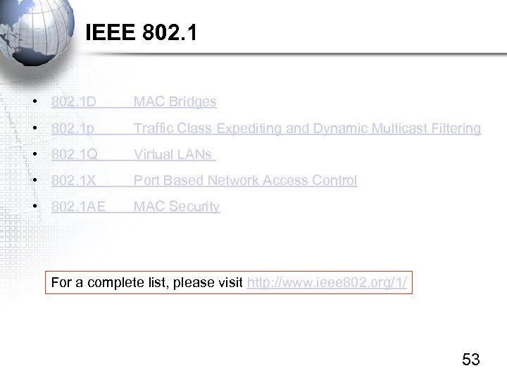 IEEE 802. 1 • 802. 1 D MAC Bridges • 802. 1 p Traffic