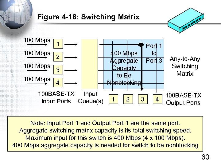 Figure 4 -18: Switching Matrix 100 Mbps 1 2 3 4 100 BASE-TX Input