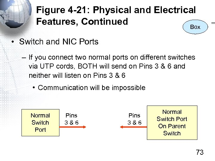 Figure 4 -21: Physical and Electrical Features, Continued Box • Switch and NIC Ports