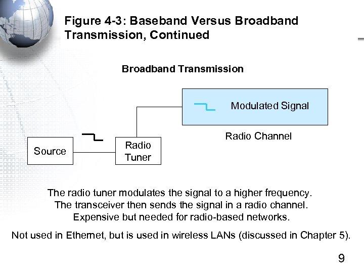 Figure 4 -3: Baseband Versus Broadband Transmission, Continued Broadband Transmission Modulated Signal Source Radio