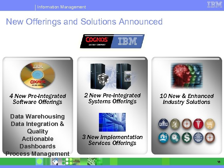 Information Management New Offerings and Solutions Announced 4 New Pre-Integrated Software Offerings Data Warehousing