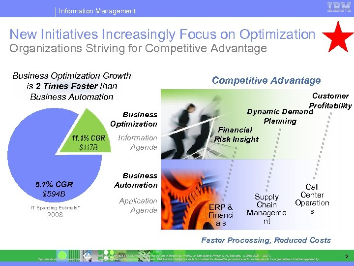 Information Management New Initiatives Increasingly Focus on Optimization Organizations Striving for Competitive Advantage Business