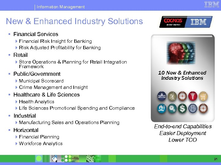 Information Management New & Enhanced Industry Solutions § Financial Services 4 Financial Risk Insight