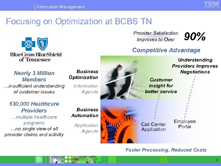 Information Management Focusing on Optimization at BCBS TN Provider Satisfaction Improves to Over 90%
