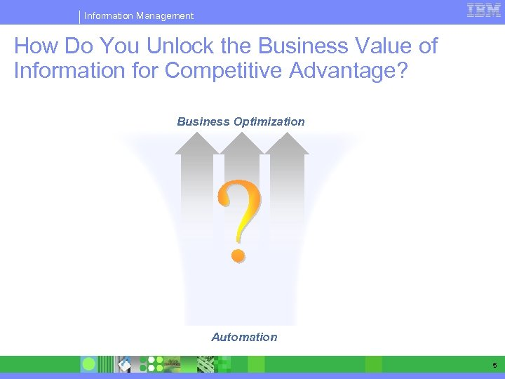 Information Management How Do You Unlock the Business Value of Information for Competitive Advantage?