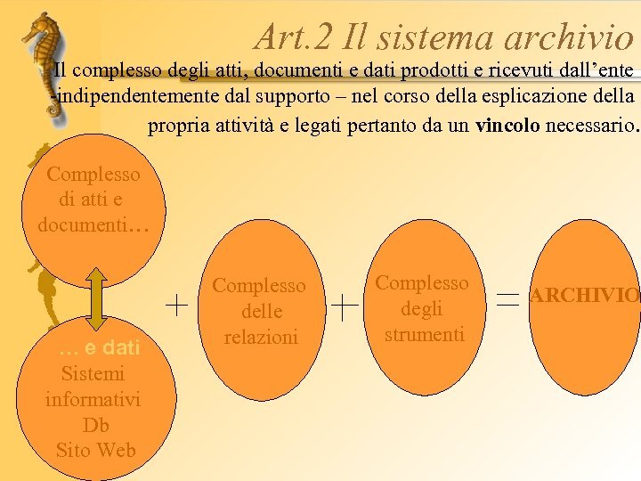 Art. 2 Il sistema archivio Il complesso degli atti, documenti e dati prodotti e