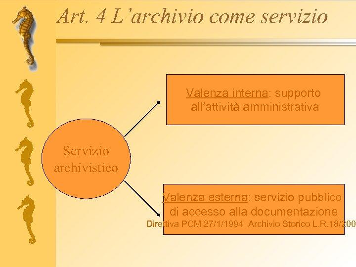 Art. 4 L'archivio come servizio Valenza interna: supporto all'attività amministrativa Servizio archivistico Valenza esterna: