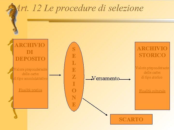 Art. 12 Le procedure di selezione ARCHIVIO DI DEPOSITO Valore preponderante delle carte: di