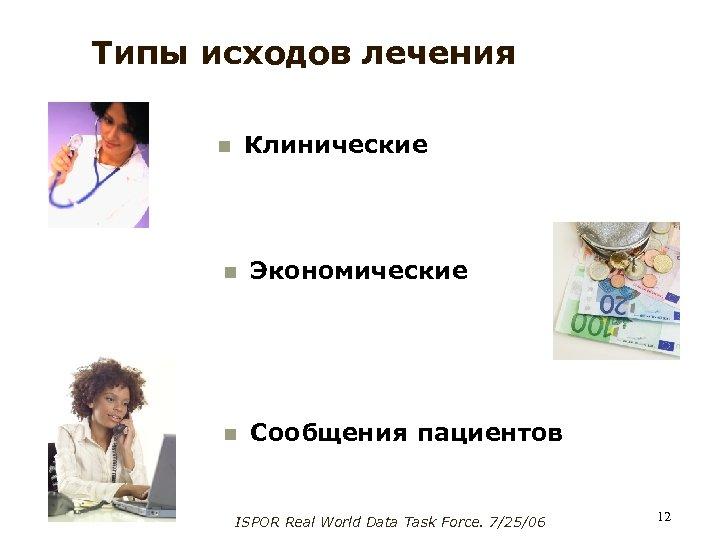 Типы исходов лечения Клинические n n Экономические n Сообщения пациентов ISPOR Real World Data