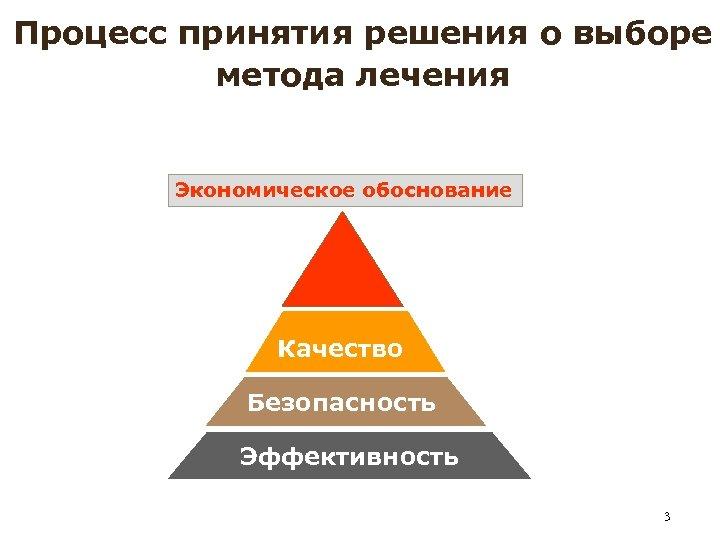 Процесс принятия решения о выборе метода лечения Экономическое обоснование Качество Безопасность Эффективность 3