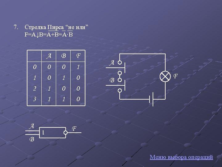 """7. Стрелка Пирса """"не или"""" F=A↓B=A+B=A·B A 0 0 1 1 0 1 2"""