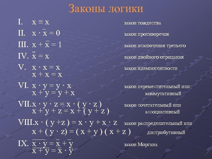 Законы логики I. III. IV. V. x ≡ x закон тождества x · x
