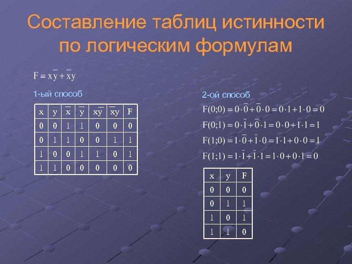 Составление таблиц истинности по логическим формулам 1 ый способ 2 ой способ x y