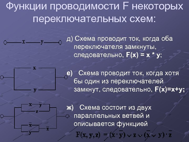 Функции проводимости F некоторых переключательных схем: д) Схема проводит ток, когда оба переключателя замкнуты,