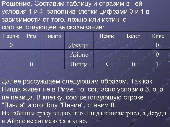 Решение. Составим таблицу и отразим в ней условия 1 и 4, заполнив клетки цифрами