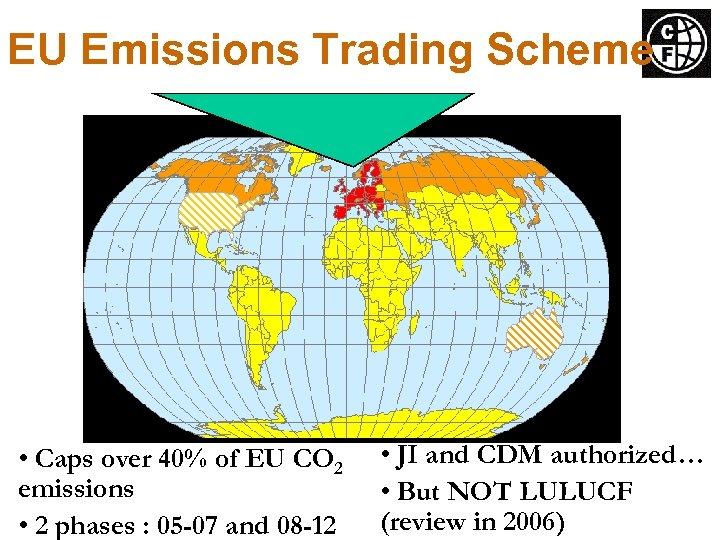 EU Emissions Trading Scheme • Caps over 40% of EU CO 2 emissions •