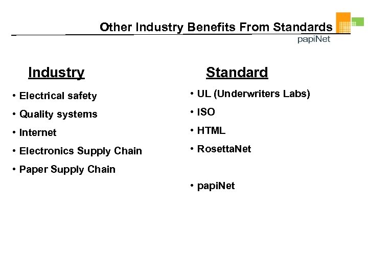 Other Industry Benefits From Standards Industry Standard • Electrical safety • UL (Underwriters Labs)