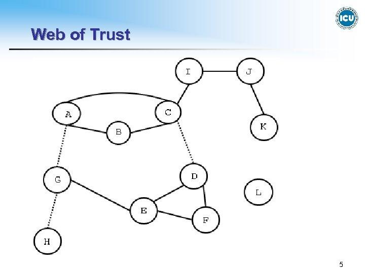Web of Trust 5