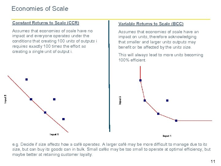 Economies of Scale Constant Returns to Scale (CCR) Variable Returns to Scale (BCC) Assumes
